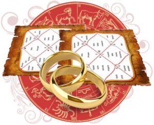 वैवाहिक गुण मिलान